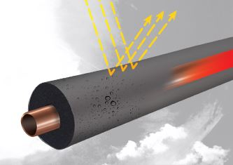 why-protective-coverings-are-important-for-pipe-insulation